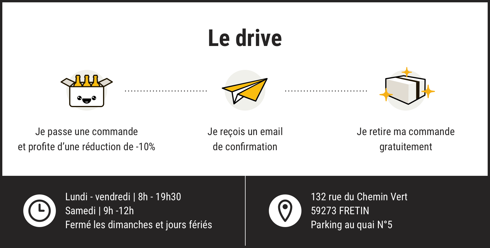 Drive : Simple et rapide